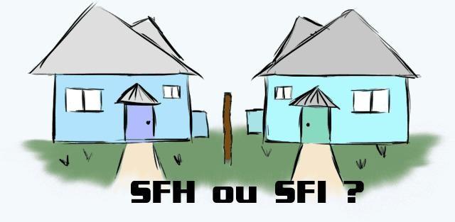 sfh sistema financeiro de habitação e sfi Sistema de financiamento imobiliário